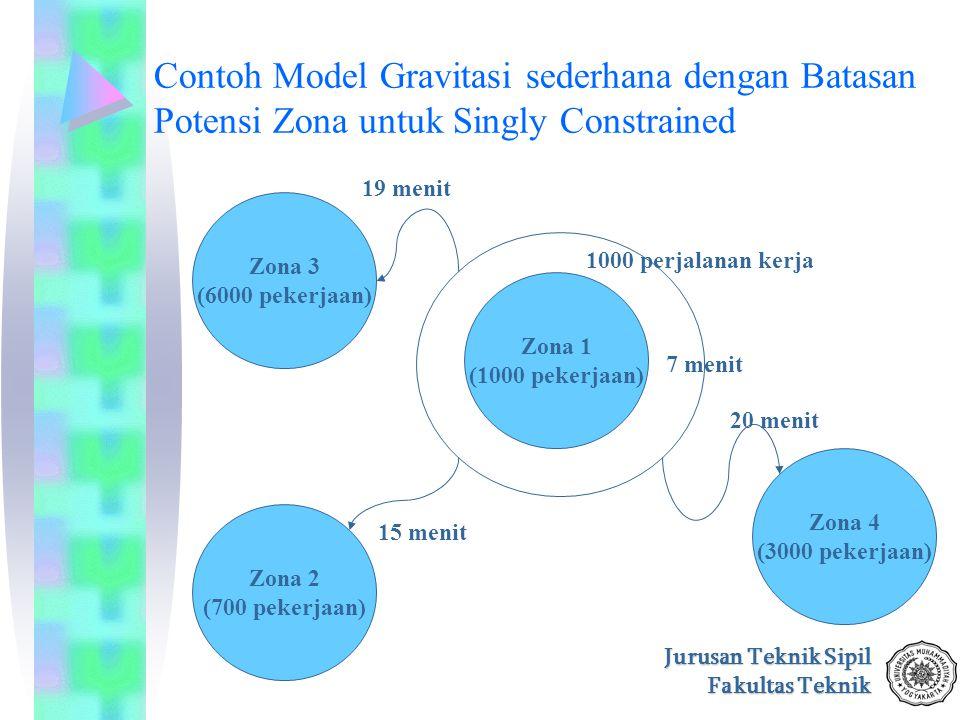 Jurusan Teknik Sipil Fakultas Teknik Contoh Model Gravitasi sederhana dengan Batasan Potensi Zona untuk Singly Constrained Zona 1 (1000 pekerjaan) Zon