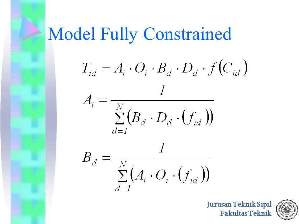 Jurusan Teknik Sipil Fakultas Teknik Model Fully Constrained