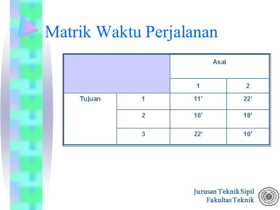 Jurusan Teknik Sipil Fakultas Teknik Matrik Waktu Perjalanan