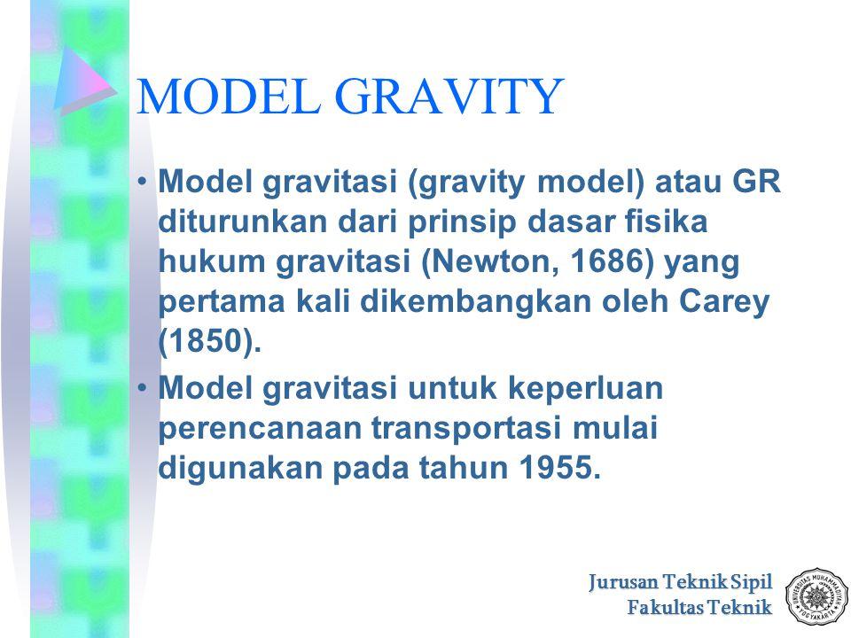 Jurusan Teknik Sipil Fakultas Teknik MODEL GRAVITY Model gravitasi (gravity model) atau GR diturunkan dari prinsip dasar fisika hukum gravitasi (Newto