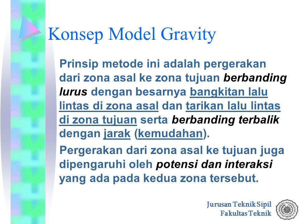 Jurusan Teknik Sipil Fakultas Teknik Konsep Model Gravity Prinsip metode ini adalah pergerakan dari zona asal ke zona tujuan berbanding lurus dengan b