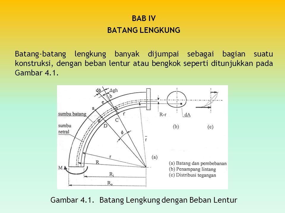 BAB IV BATANG LENGKUNG Batang-batang lengkung banyak dijumpai sebagai bagian suatu konstruksi, dengan beban lentur atau bengkok seperti ditunjukkan pa