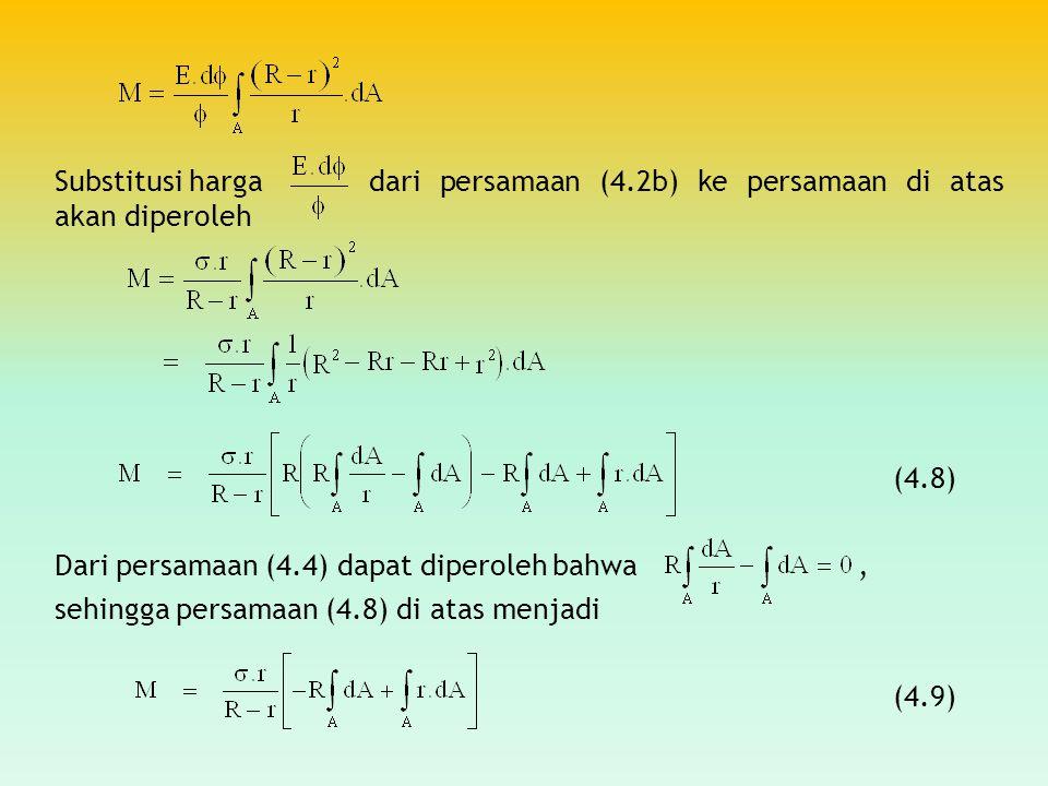 Substitusi harga dari persamaan (4.2b) ke persamaan di atas akan diperoleh (4.8) Dari persamaan (4.4) dapat diperoleh bahwa, sehingga persamaan (4.8)