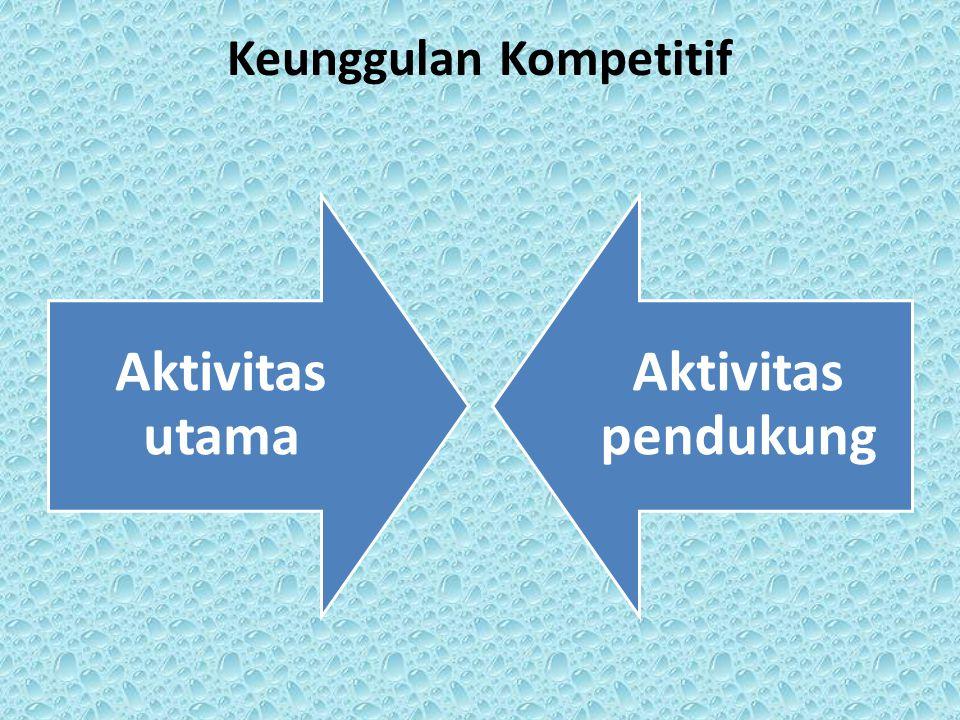 Keunggulan Kompetitif Aktivitas utama Aktivitas pendukung