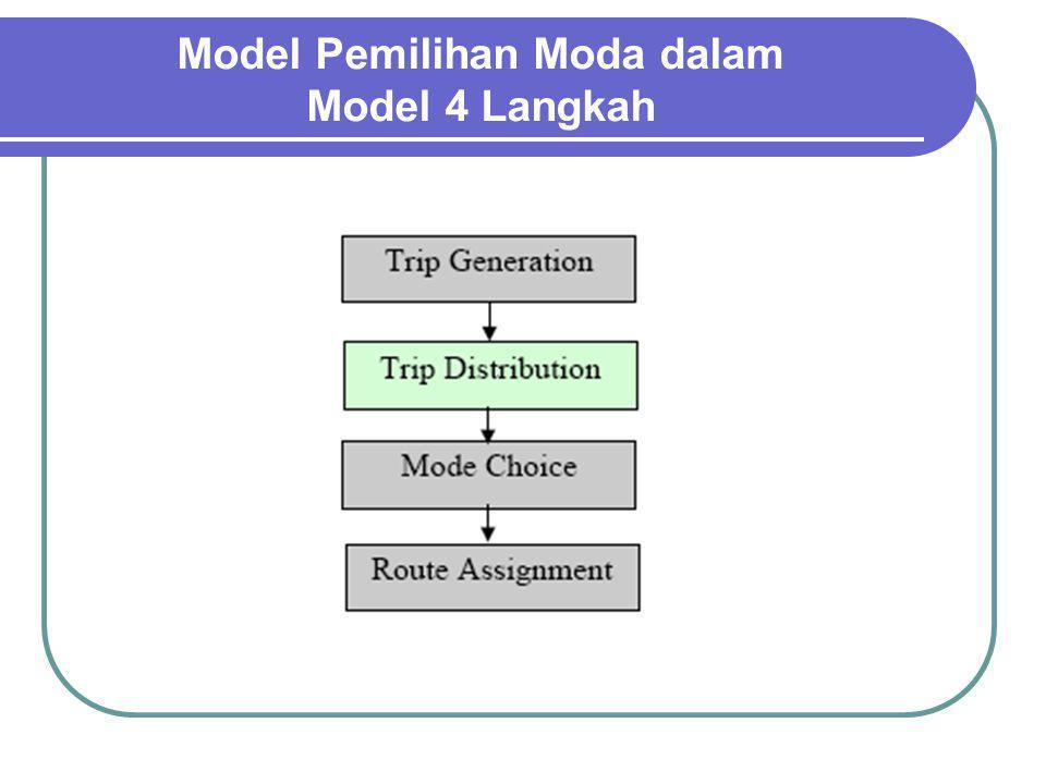 Tujuan Model Pemilihan Moda Untuk mengetahui proporsi pengalokasian perjalanan ke berbagai moda transportasi.