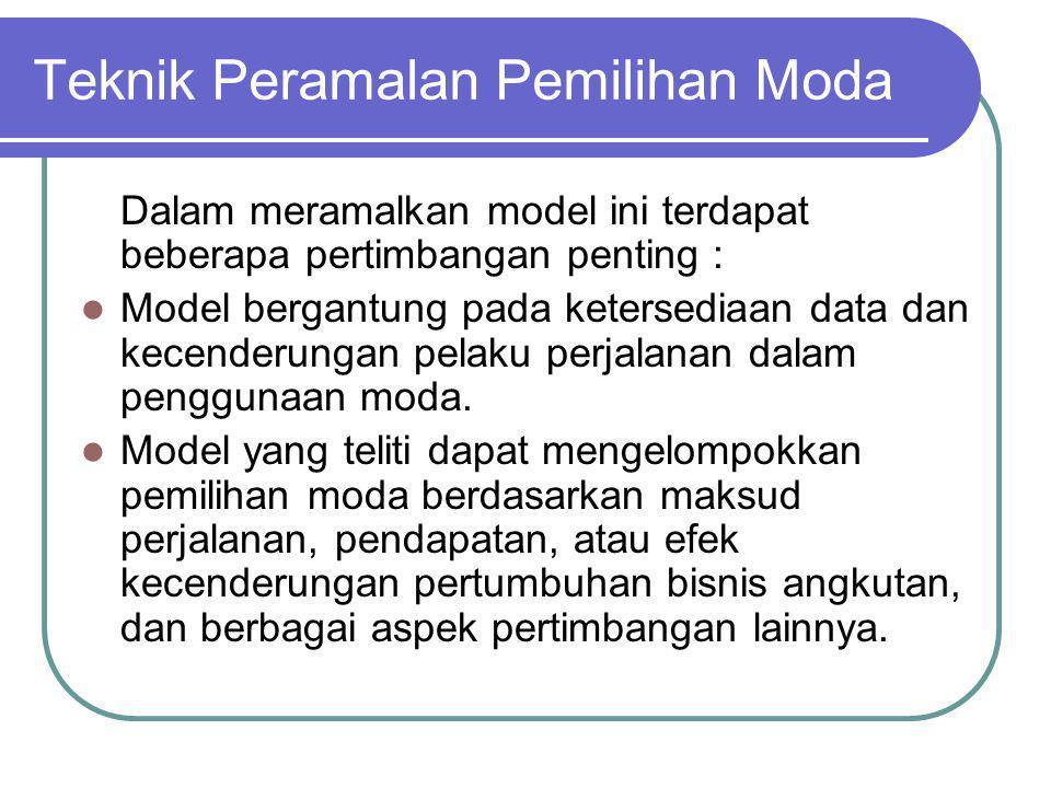 Contoh Struktur Pilihan Moda di Indonesia Pribadi Semua Permintaan Perjalanan BergerakTidak Bergerak Berjalan KakiBerkendaraan Umum Bermotor Tidak Bermotor Jalan Rel Jalan Raya Bus Paratransit Pemilihan Moda Paratransit Tidak Bermotor Mobil Bermotor Sepeda Motor