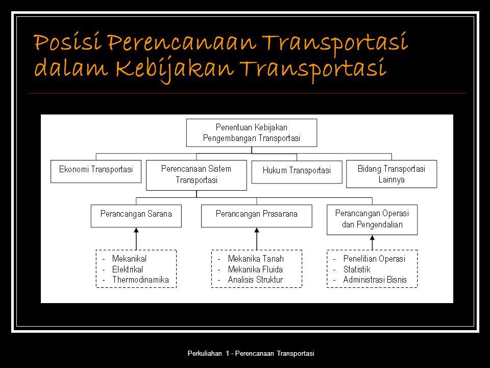 Perkuliahan 1 - Perencanaan Transportasi Posisi Perencanaan Transportasi dalam Kebijakan Transportasi