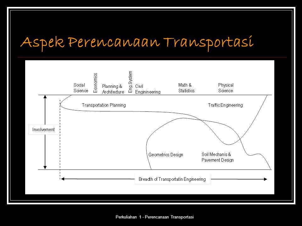 Perkuliahan 1 - Perencanaan Transportasi Aspek Perencanaan Transportasi