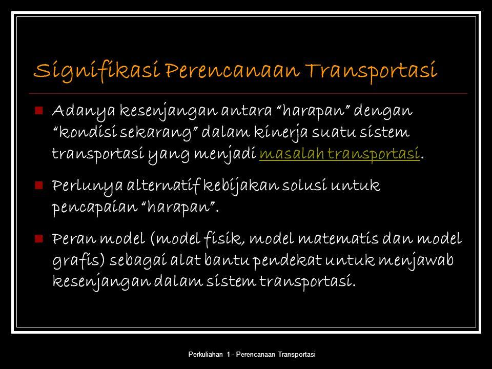 """Perkuliahan 1 - Perencanaan Transportasi Signifikasi Perencanaan Transportasi Adanya kesenjangan antara """"harapan"""" dengan """"kondisi sekarang"""" dalam kine"""