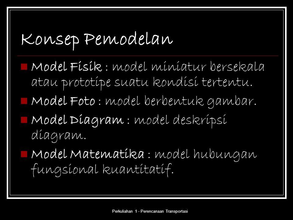 Perkuliahan 1 - Perencanaan Transportasi Konsep Pemodelan Model Fisik : model miniatur bersekala atau prototipe suatu kondisi tertentu. Model Foto : m