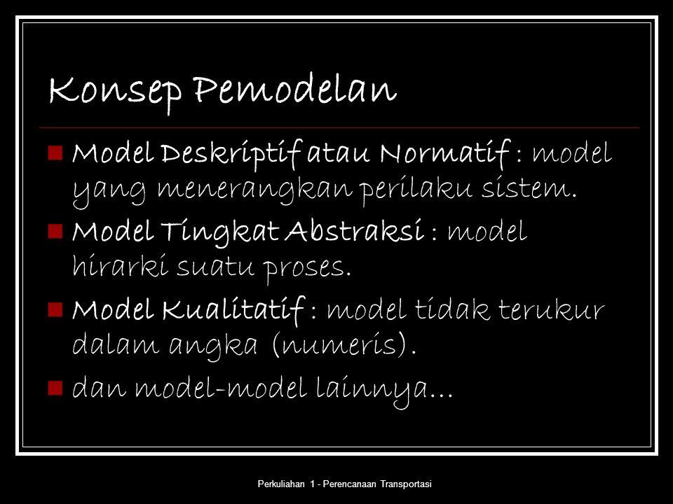 Perkuliahan 1 - Perencanaan Transportasi Konsep Pemodelan Model Deskriptif atau Normatif : model yang menerangkan perilaku sistem. Model Tingkat Abstr