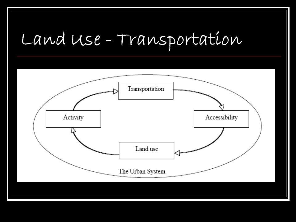 Land Use - Transportation