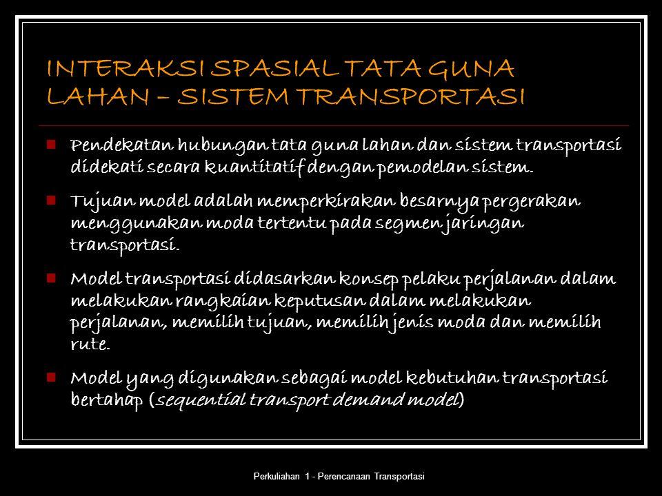 Perkuliahan 1 - Perencanaan Transportasi INTERAKSI SPASIAL TATA GUNA LAHAN – SISTEM TRANSPORTASI Pendekatan hubungan tata guna lahan dan sistem transp