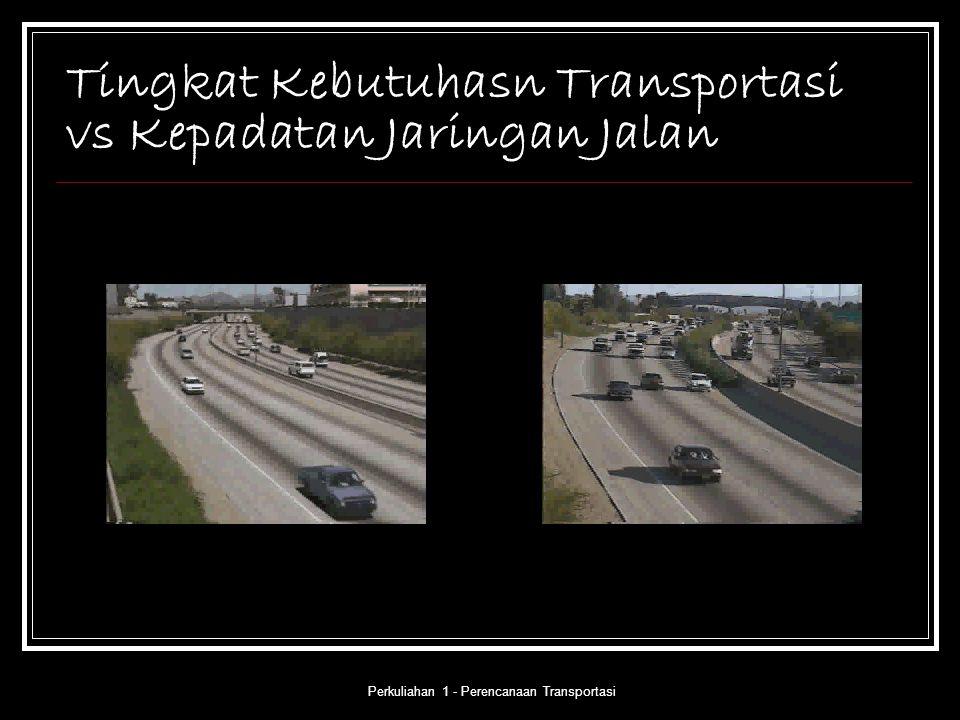 Perkuliahan 1 - Perencanaan Transportasi Tingkat Kebutuhasn Transportasi vs Kepadatan Jaringan Jalan