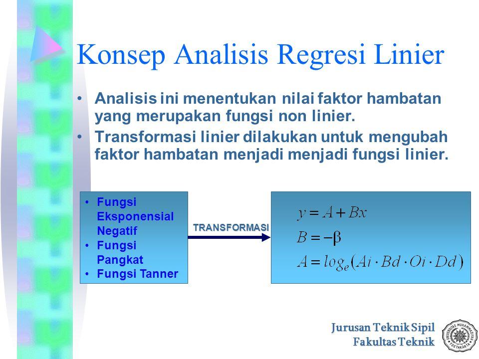 Jurusan Teknik Sipil Fakultas Teknik Konsep Analisis Regresi Linier Analisis ini menentukan nilai faktor hambatan yang merupakan fungsi non linier. Tr