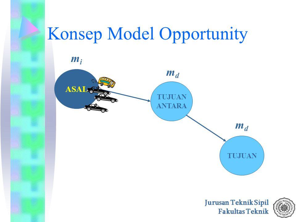 Jurusan Teknik Sipil Fakultas Teknik Konsep Model Opportunity ASAL TUJUAN ANTARA mimi mdmd TUJUAN mdmd