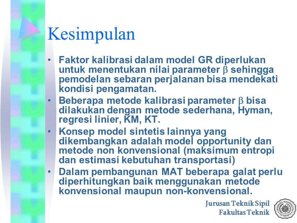 Jurusan Teknik Sipil Fakultas Teknik Kesimpulan Faktor kalibrasi dalam model GR diperlukan untuk menentukan nilai parameter  sehingga pemodelan sebar