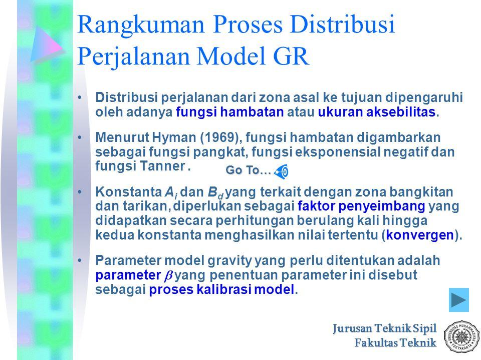 Jurusan Teknik Sipil Fakultas Teknik Rangkuman Proses Distribusi Perjalanan Model GR Distribusi perjalanan dari zona asal ke tujuan dipengaruhi oleh a
