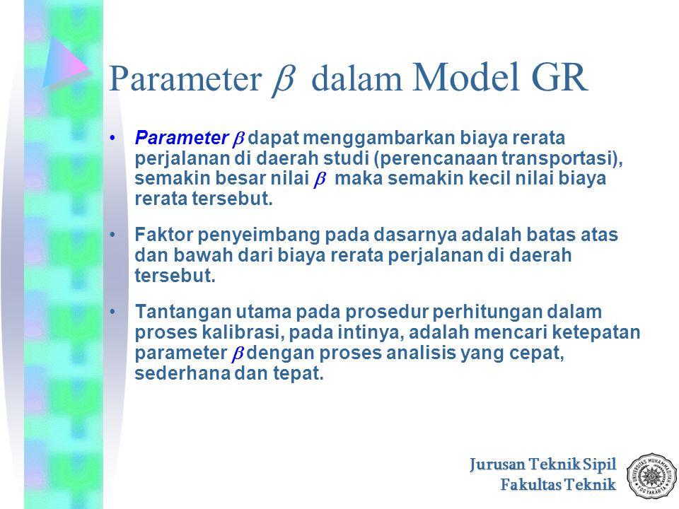 Jurusan Teknik Sipil Fakultas Teknik Parameter  dalam Model GR Parameter  dapat menggambarkan biaya rerata perjalanan di daerah studi (perencanaan t