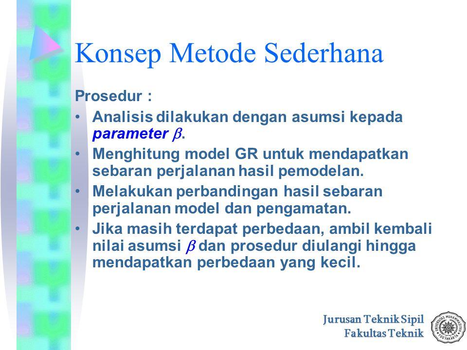 Jurusan Teknik Sipil Fakultas Teknik Konsep Metode Sederhana Prosedur : Analisis dilakukan dengan asumsi kepada parameter . Menghitung model GR untuk