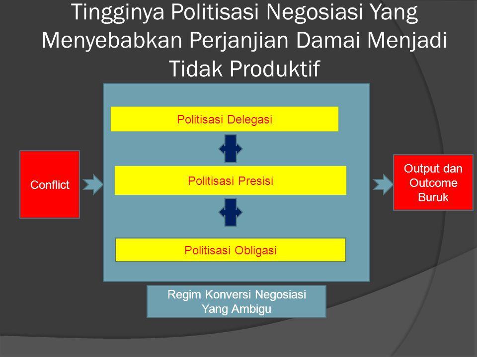 Ne Tingginya Politisasi Negosiasi Yang Menyebabkan Perjanjian Damai Menjadi Tidak Produktif Conflict Politisasi Delegasi Politisasi Presisi Politisasi