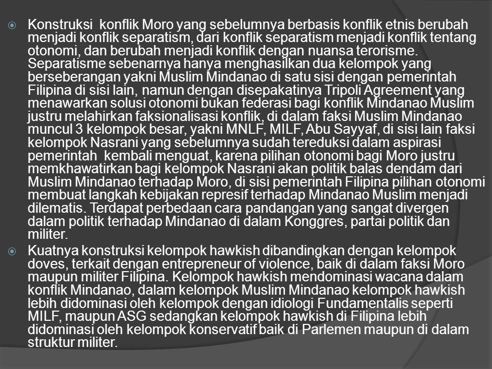  Konstruksi konflik Moro yang sebelumnya berbasis konflik etnis berubah menjadi konflik separatism, dari konflik separatism menjadi konflik tentang o