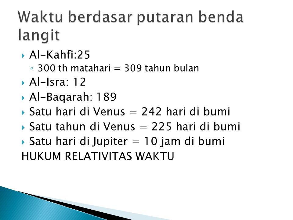 Al-Kahfi:25 ◦ 300 th matahari = 309 tahun bulan  Al-Isra: 12  Al-Baqarah: 189  Satu hari di Venus = 242 hari di bumi  Satu tahun di Venus = 225 hari di bumi  Satu hari di Jupiter = 10 jam di bumi HUKUM RELATIVITAS WAKTU
