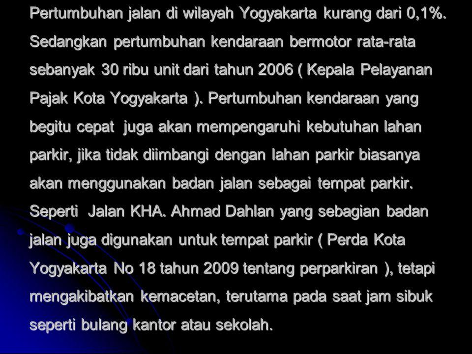 Pertumbuhan jalan di wilayah Yogyakarta kurang dari 0,1%.