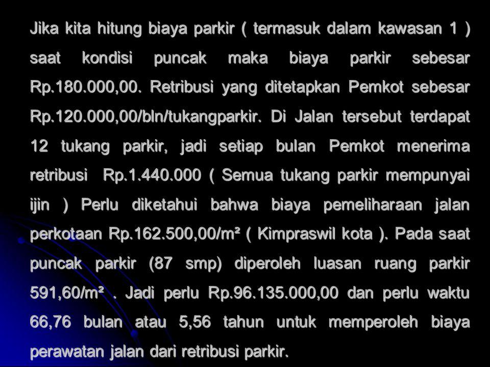 Jika kita hitung biaya parkir ( termasuk dalam kawasan 1 ) saat kondisi puncak maka biaya parkir sebesar Rp.180.000,00. Retribusi yang ditetapkan Pemk