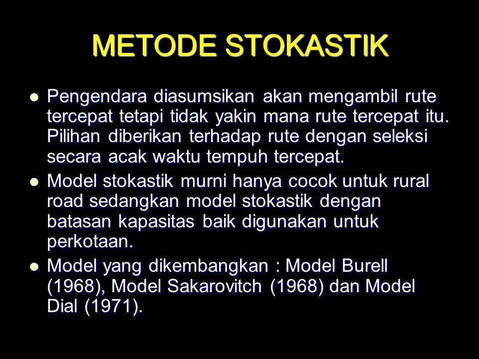 METODE STOKASTIK Pengendara diasumsikan akan mengambil rute tercepat tetapi tidak yakin mana rute tercepat itu. Pilihan diberikan terhadap rute dengan