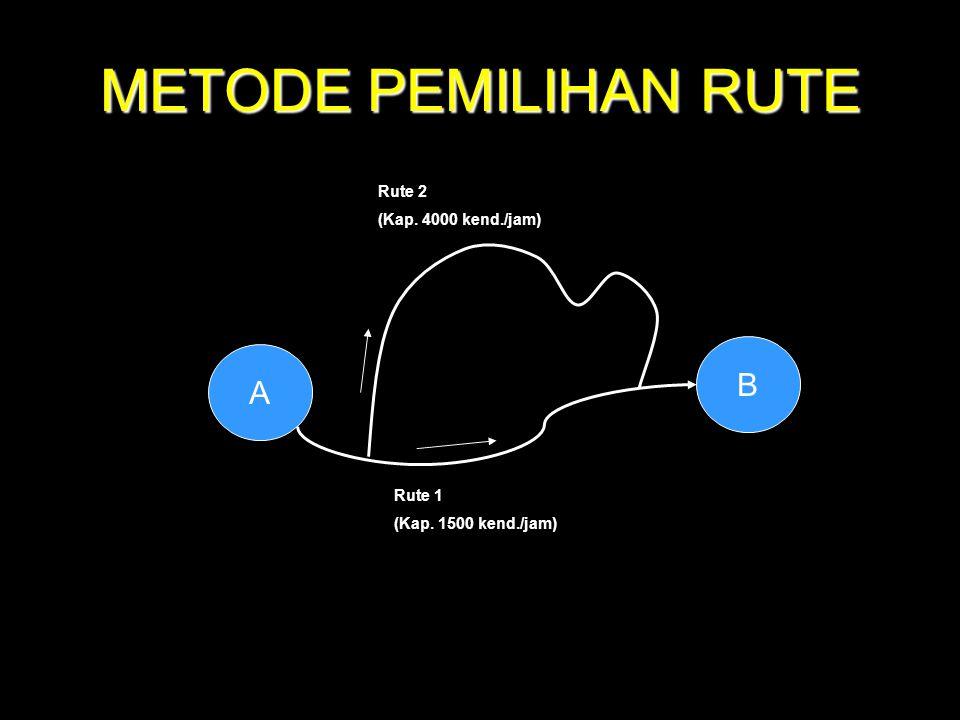 METODE PEMILIHAN RUTE A B Rute 1 (Kap. 1500 kend./jam) Rute 2 (Kap. 4000 kend./jam)