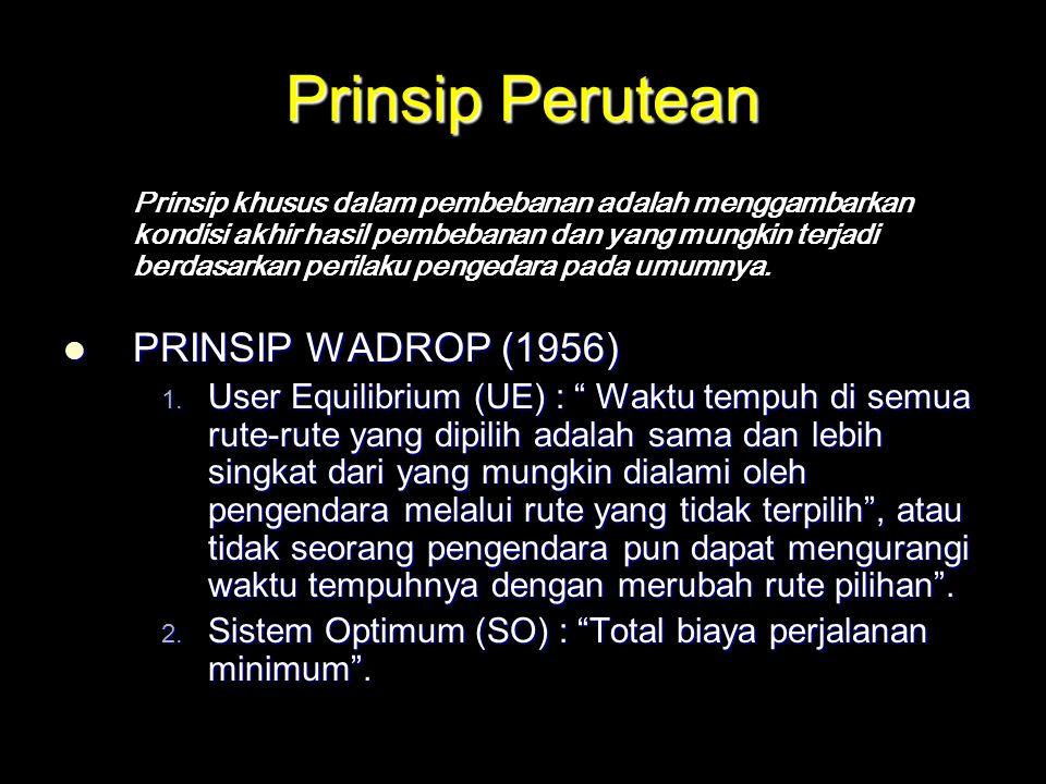 Prinsip Perutean Prinsip khusus dalam pembebanan adalah menggambarkan kondisi akhir hasil pembebanan dan yang mungkin terjadi berdasarkan perilaku pen