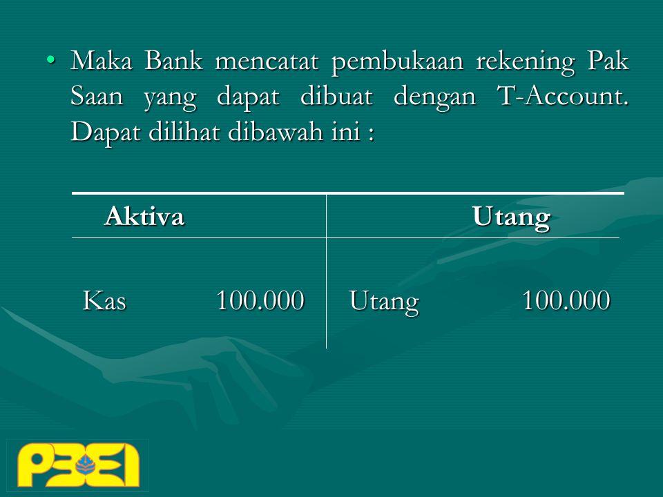Maka Bank mencatat pembukaan rekening Pak Saan yang dapat dibuat dengan T-Account.