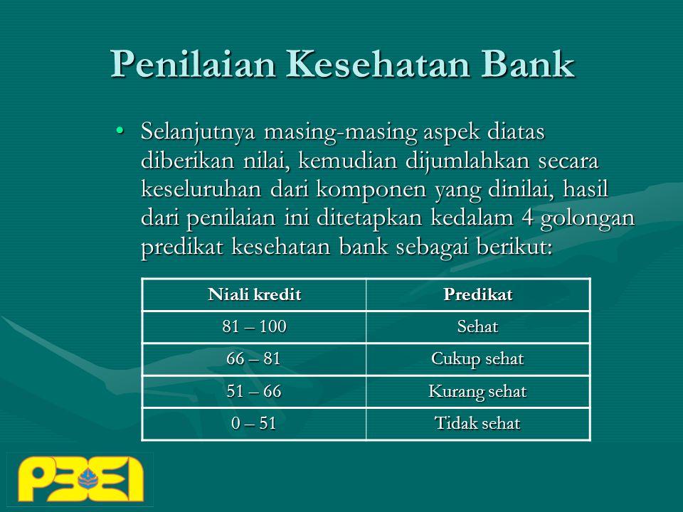 Penilaian Kesehatan Bank Selanjutnya masing-masing aspek diatas diberikan nilai, kemudian dijumlahkan secara keseluruhan dari komponen yang dinilai, hasil dari penilaian ini ditetapkan kedalam 4 golongan predikat kesehatan bank sebagai berikut:Selanjutnya masing-masing aspek diatas diberikan nilai, kemudian dijumlahkan secara keseluruhan dari komponen yang dinilai, hasil dari penilaian ini ditetapkan kedalam 4 golongan predikat kesehatan bank sebagai berikut: Niali kredit Predikat 81 – 100 Sehat 66 – 81 Cukup sehat 51 – 66 Kurang sehat 0 – 51 Tidak sehat