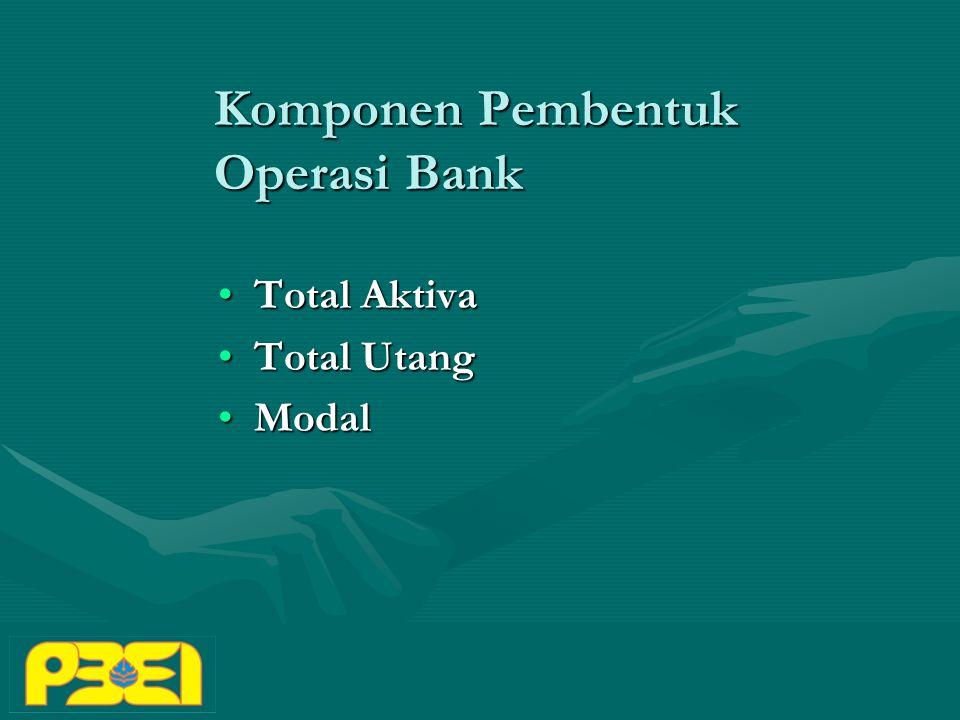 Komponen Pembentuk Operasi Bank Total AktivaTotal Aktiva Total UtangTotal Utang ModalModal
