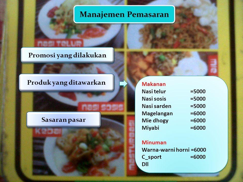 Manajemen Pemasaran Promosi yang dilakukan Produk yang ditawarkan Makanan Nasi telur=5000 Nasi sosis=5000 Nasi sarden=5000 Magelangan=6000 Mie dhogy=6