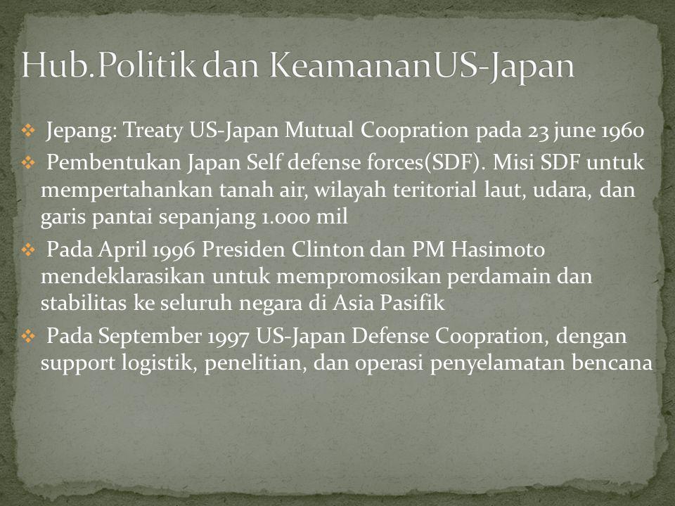  Jepang: Treaty US-Japan Mutual Coopration pada 23 june 1960  Pembentukan Japan Self defense forces(SDF).