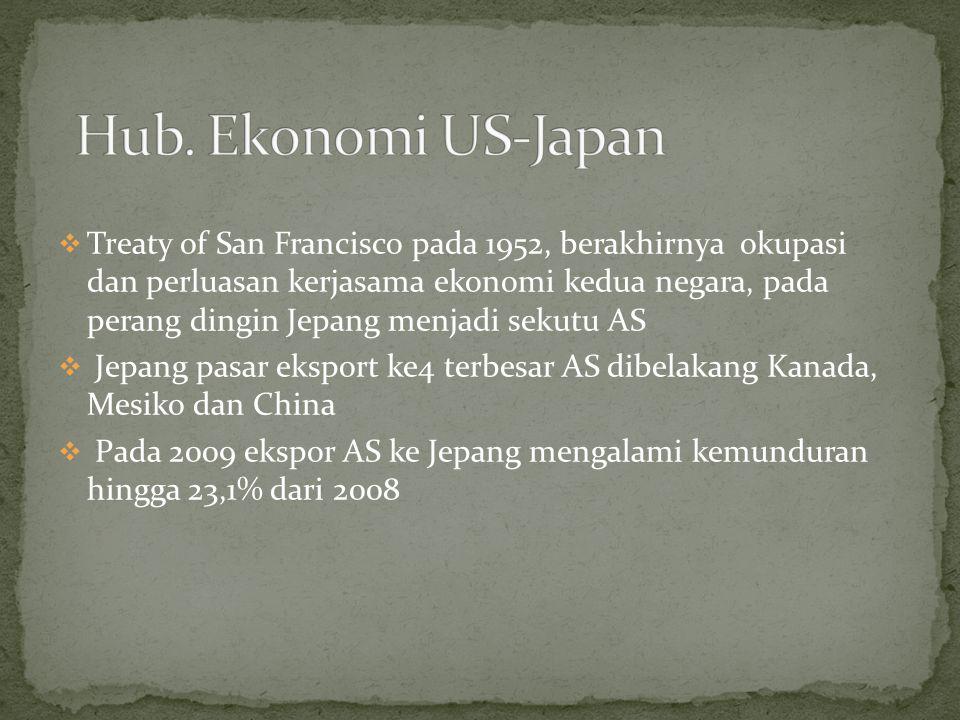  Treaty of San Francisco pada 1952, berakhirnya okupasi dan perluasan kerjasama ekonomi kedua negara, pada perang dingin Jepang menjadi sekutu AS  Jepang pasar eksport ke4 terbesar AS dibelakang Kanada, Mesiko dan China  Pada 2009 ekspor AS ke Jepang mengalami kemunduran hingga 23,1% dari 2008