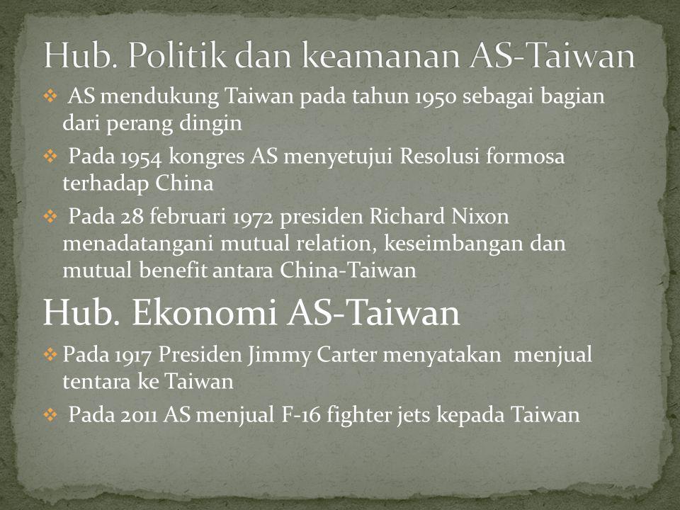  AS mendukung Taiwan pada tahun 1950 sebagai bagian dari perang dingin  Pada 1954 kongres AS menyetujui Resolusi formosa terhadap China  Pada 28 februari 1972 presiden Richard Nixon menadatangani mutual relation, keseimbangan dan mutual benefit antara China-Taiwan Hub.