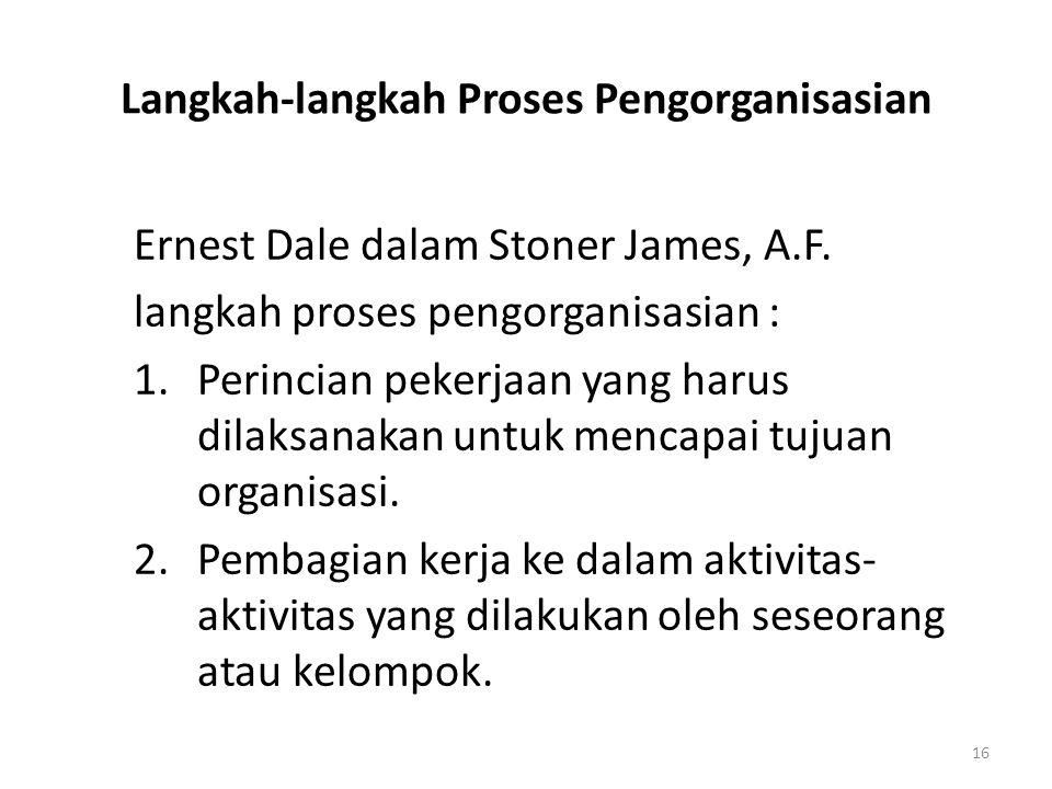 16 Langkah-langkah Proses Pengorganisasian Ernest Dale dalam Stoner James, A.F. langkah proses pengorganisasian : 1.Perincian pekerjaan yang harus dil