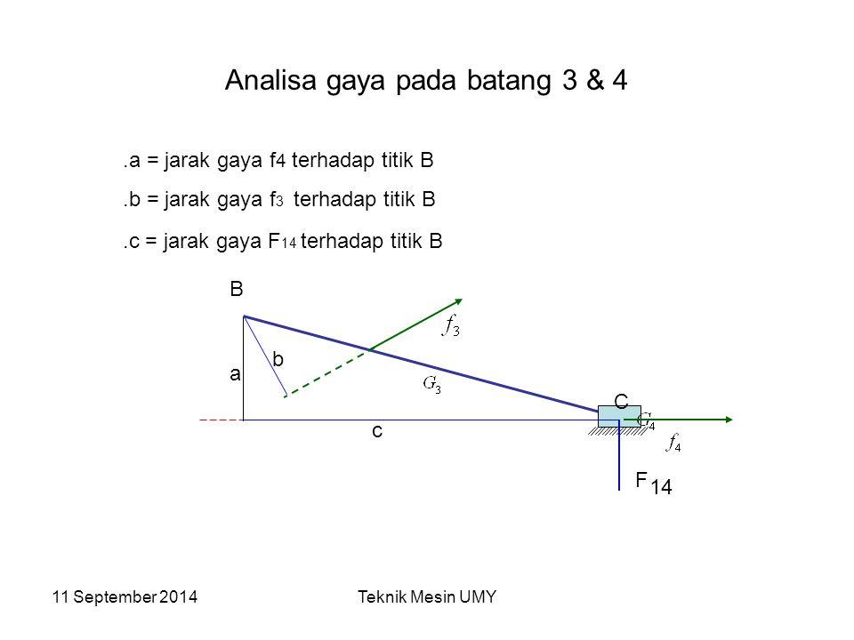 11 September 2014Teknik Mesin UMY Analisa gaya pada batang 3 & 4 C B.a = jarak gaya f 4 terhadap titik B.b = jarak gaya f 3 terhadap titik B.c = jarak