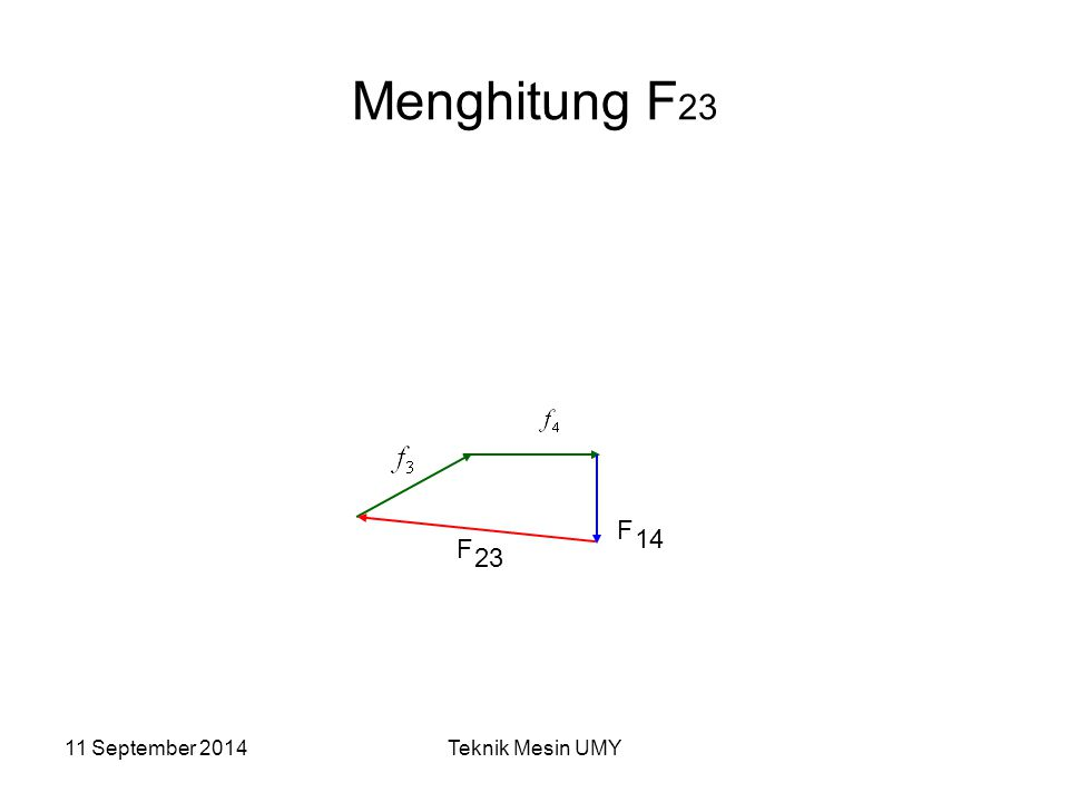 11 September 2014Teknik Mesin UMY Menghitung F 23 F 14 F 23