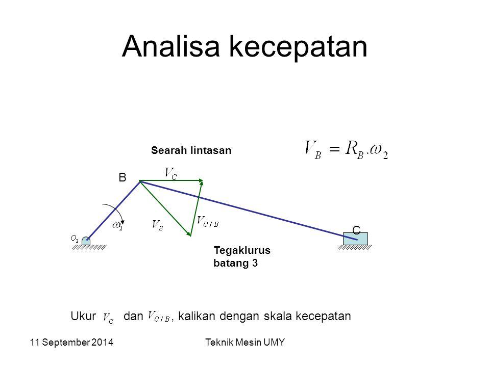 11 September 2014Teknik Mesin UMY Analisa Percepatan Gambar vektor percepatan Buat skala percepatan