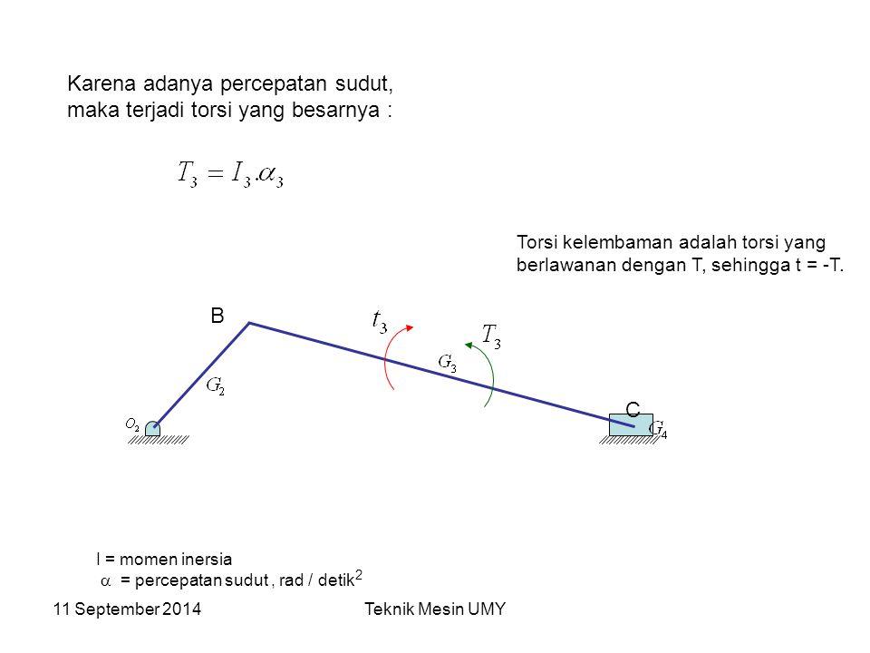 11 September 2014Teknik Mesin UMY B C Karena adanya percepatan sudut, maka terjadi torsi yang besarnya : I = momen inersia  = percepatan sudut, rad /