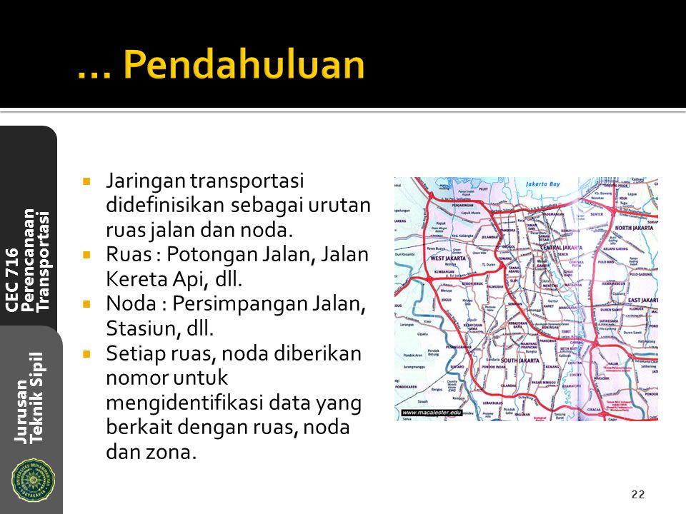 CEC 716 Perencanaan Transportasi Jurusan Teknik Sipil  Jaringan transportasi didefinisikan sebagai urutan ruas jalan dan noda.  Ruas : Potongan Jala