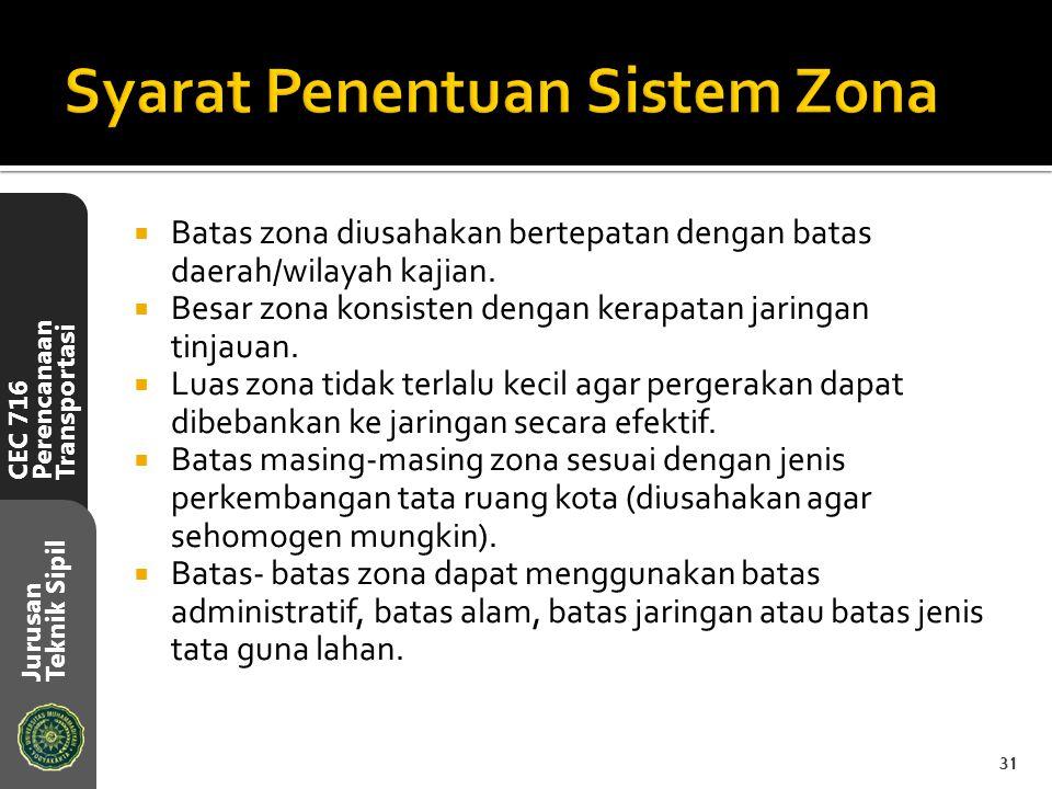 CEC 716 Perencanaan Transportasi Jurusan Teknik Sipil  Batas zona diusahakan bertepatan dengan batas daerah/wilayah kajian.  Besar zona konsisten de