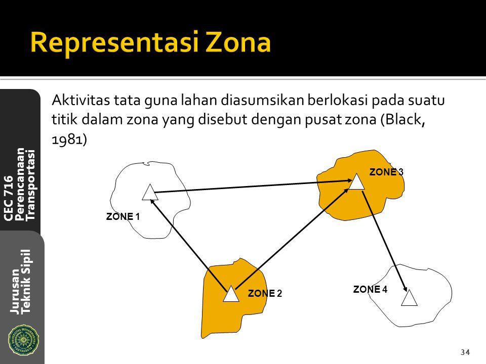 CEC 716 Perencanaan Transportasi Jurusan Teknik Sipil Aktivitas tata guna lahan diasumsikan berlokasi pada suatu titik dalam zona yang disebut dengan