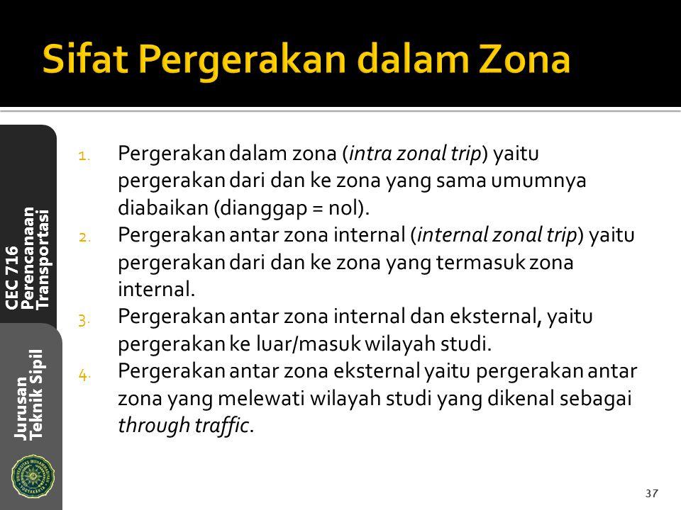 CEC 716 Perencanaan Transportasi Jurusan Teknik Sipil 1. Pergerakan dalam zona (intra zonal trip) yaitu pergerakan dari dan ke zona yang sama umumnya