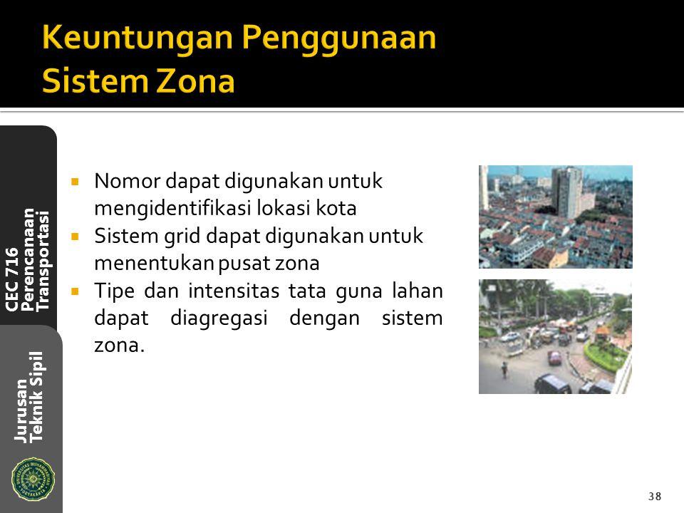 CEC 716 Perencanaan Transportasi Jurusan Teknik Sipil  Nomor dapat digunakan untuk mengidentifikasi lokasi kota  Sistem grid dapat digunakan untuk m