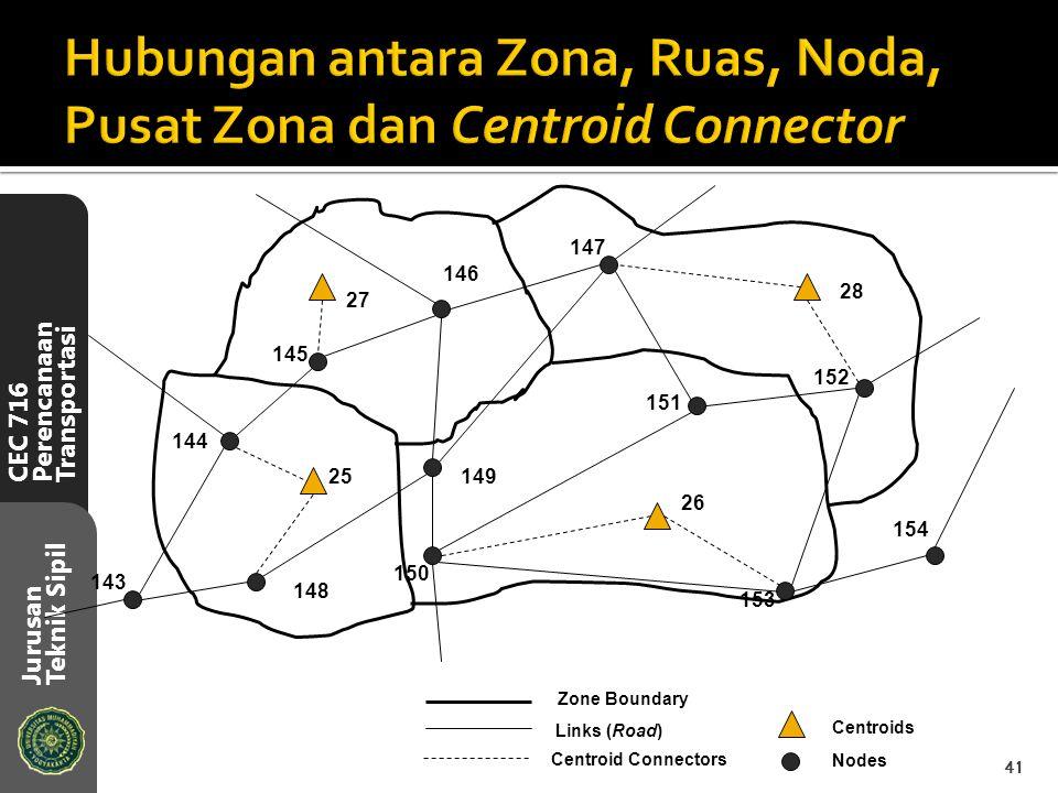 CEC 716 Perencanaan Transportasi Jurusan Teknik Sipil 41 25 26 27 28 143 144 145 146 147 148 149 150 151 152 153 154 Zone Boundary Links (Road) Centro